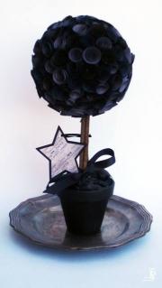 Blomst laget av Lena, Norge